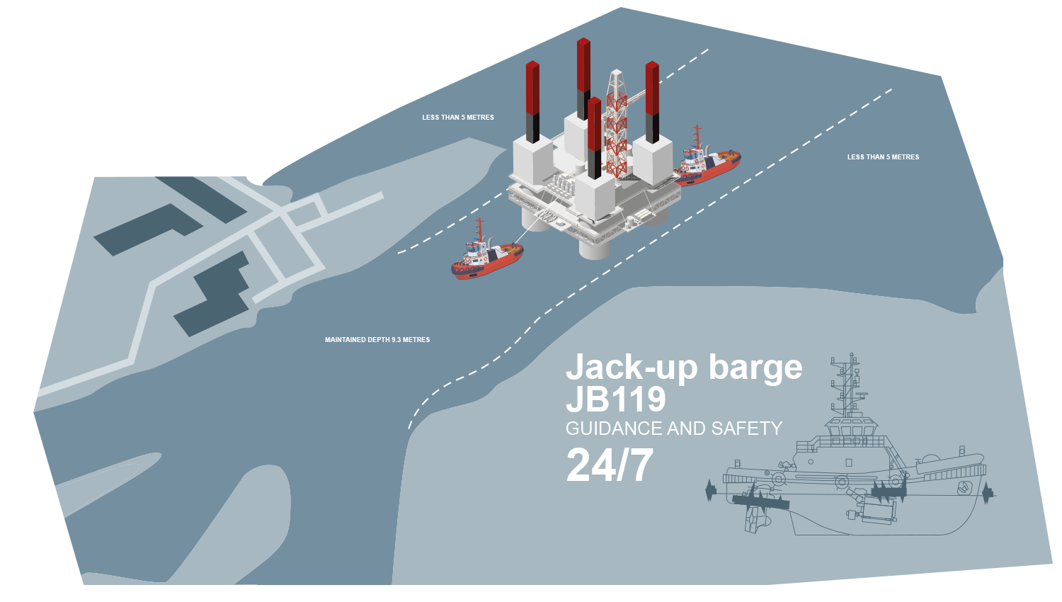 Jack-up Barge Guidance