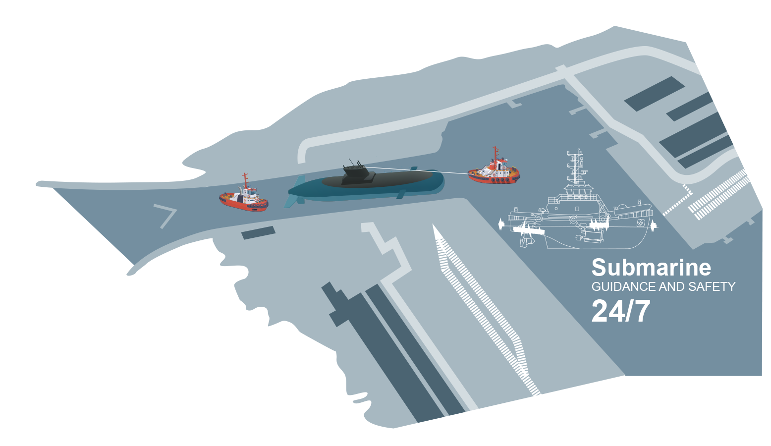 Cardiff Submarine Guidance